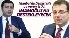 İstanbul'da Demirtaş'a oy veren yüzde 71, İmamoğlu'nu destekleyecek!